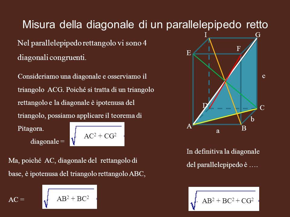 Misura della diagonale di un parallelepipedo retto Nel parallelepipedo rettangolo vi sono 4 diagonali congruenti. C A E D F IG B a b c Consideriamo un