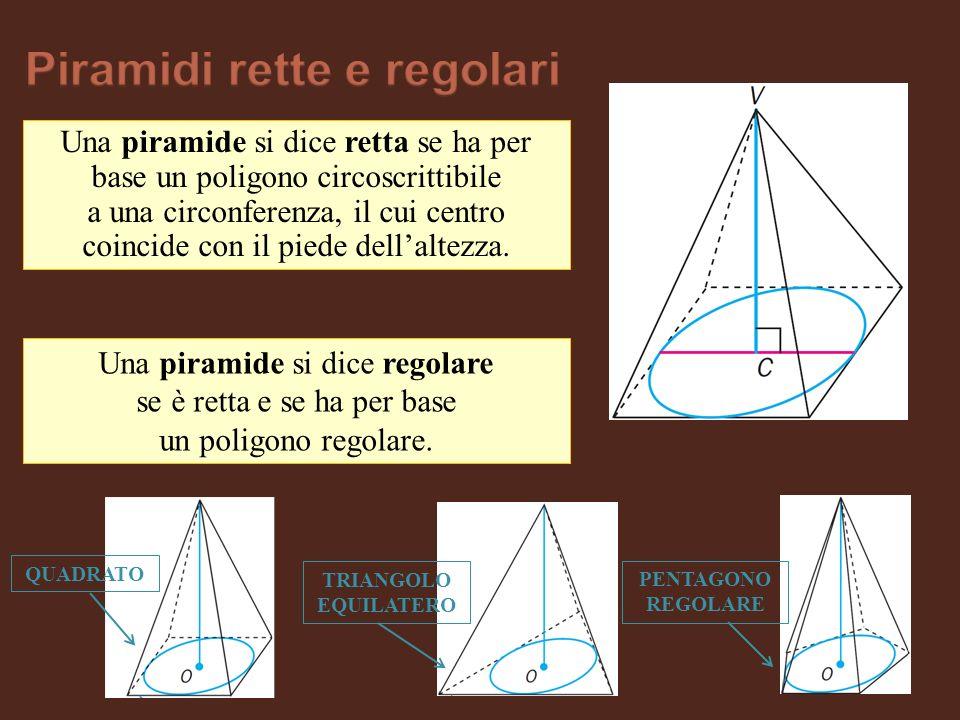 Una piramide si dice retta se ha per base un poligono circoscrittibile a una circonferenza, il cui centro coincide con il piede dellaltezza. Una piram