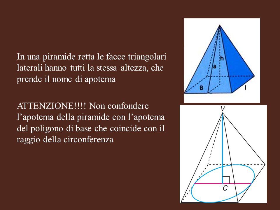 In una piramide retta le facce triangolari laterali hanno tutti la stessa altezza, che prende il nome di apotema ATTENZIONE!!!! Non confondere lapotem