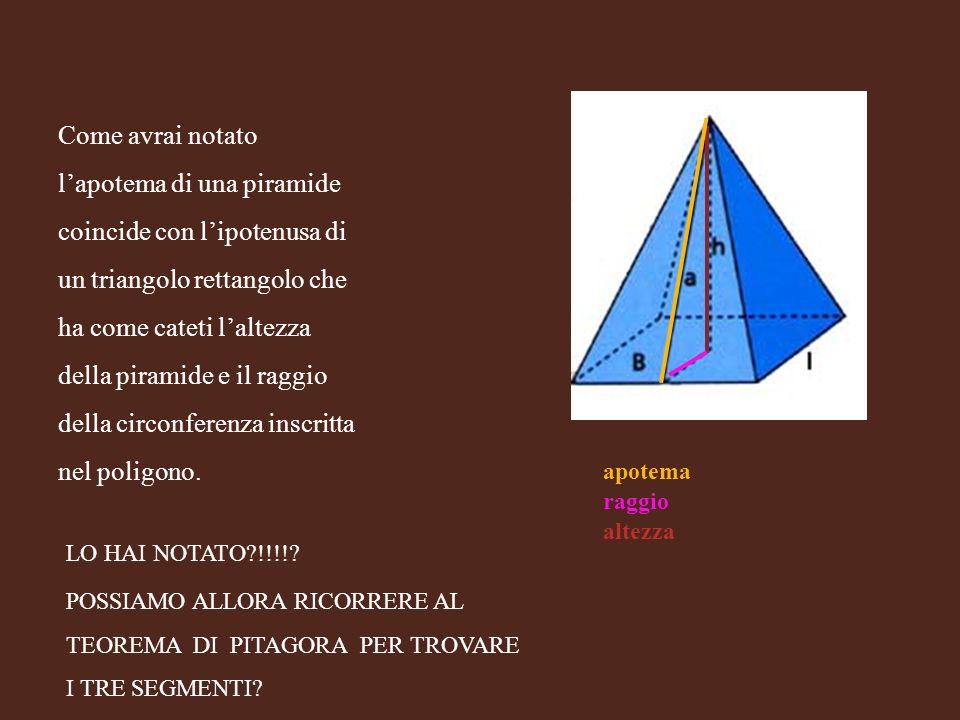Come avrai notato lapotema di una piramide coincide con lipotenusa di un triangolo rettangolo che ha come cateti laltezza della piramide e il raggio d