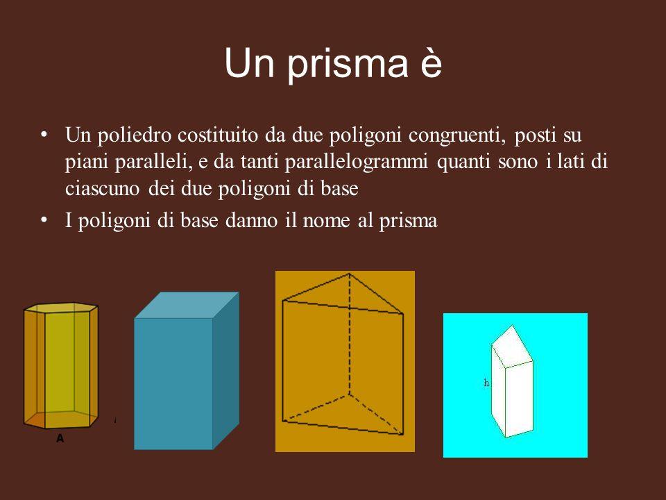 Un prisma è Un poliedro costituito da due poligoni congruenti, posti su piani paralleli, e da tanti parallelogrammi quanti sono i lati di ciascuno dei