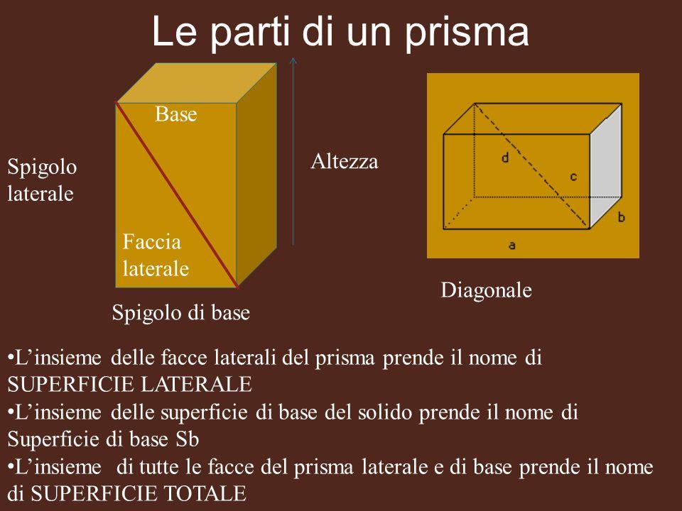 Le parti di un prisma Faccia laterale Base Spigolo di base Spigolo laterale Altezza Linsieme delle facce laterali del prisma prende il nome di SUPERFI