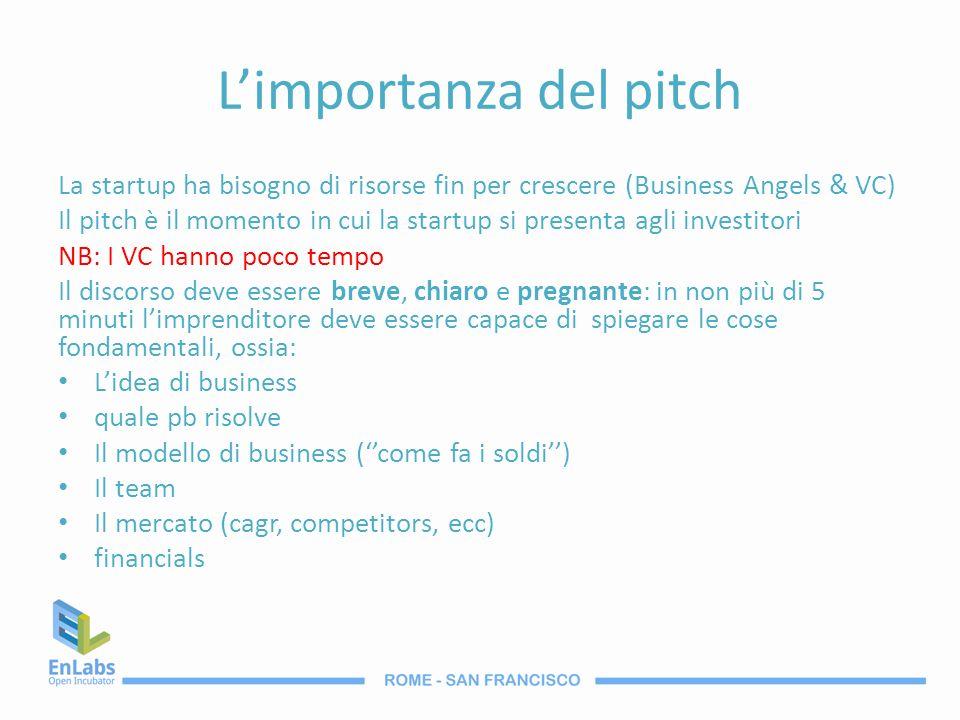 Limportanza del pitch La startup ha bisogno di risorse fin per crescere (Business Angels & VC) Il pitch è il momento in cui la startup si presenta agl