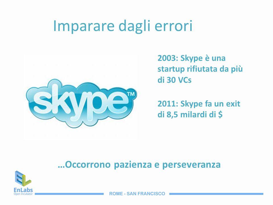 Imparare dagli errori …Occorrono pazienza e perseveranza 2011: Skype fa un exit di 8,5 milardi di $ 2003: Skype è una startup rifiutata da più di 30 V