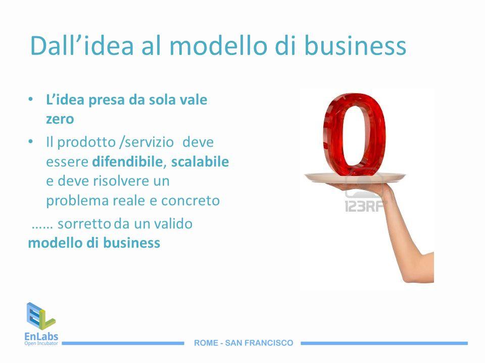 Dallidea al modello di business Lidea presa da sola vale zero Il prodotto /servizio deve essere difendibile, scalabile e deve risolvere un problema re