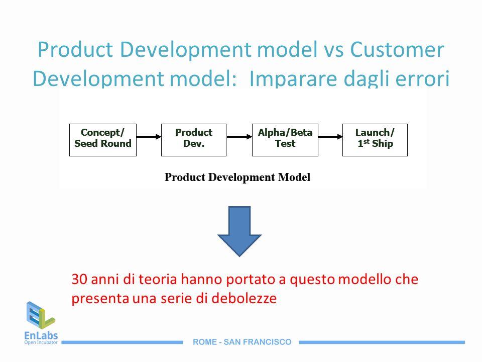 Product Development model vs Customer Development model: Imparare dagli errori 30 anni di teoria hanno portato a questo modello che presenta una serie