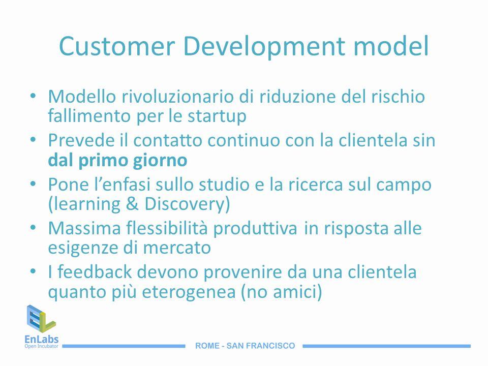 Customer Development model Modello rivoluzionario di riduzione del rischio fallimento per le startup Prevede il contatto continuo con la clientela sin