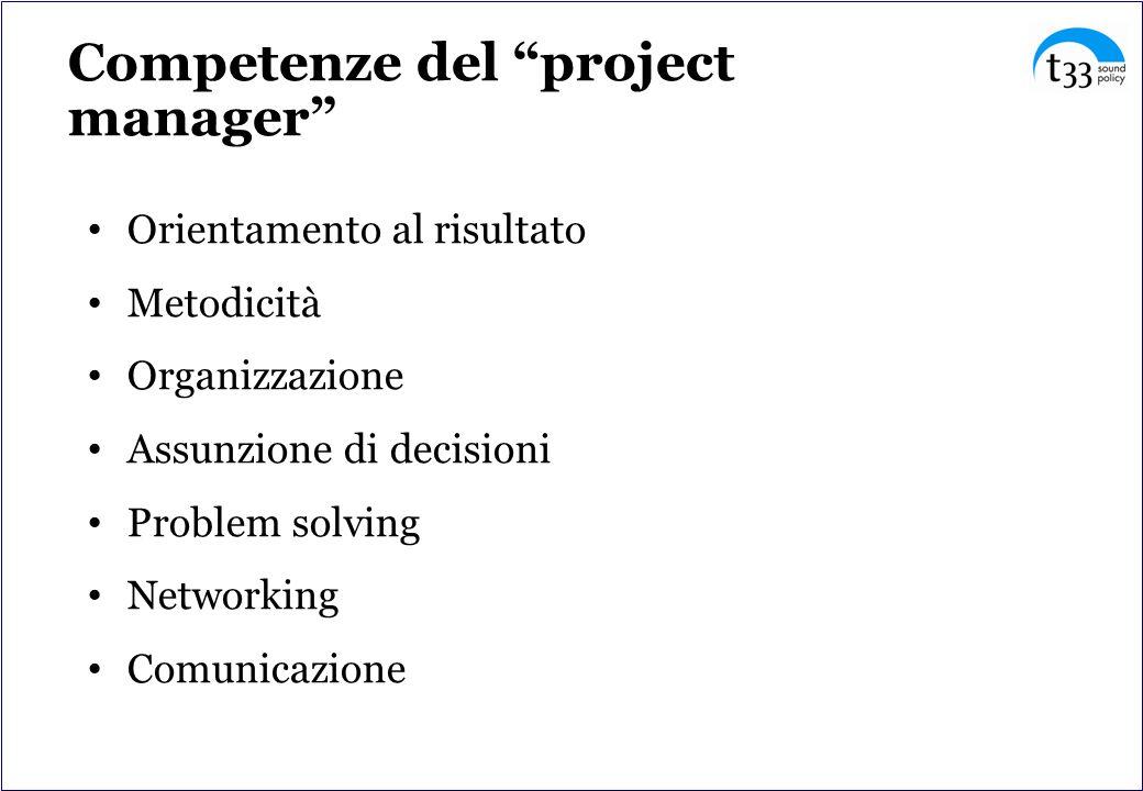 Competenze del project manager Orientamento al risultato Metodicità Organizzazione Assunzione di decisioni Problem solving Networking Comunicazione