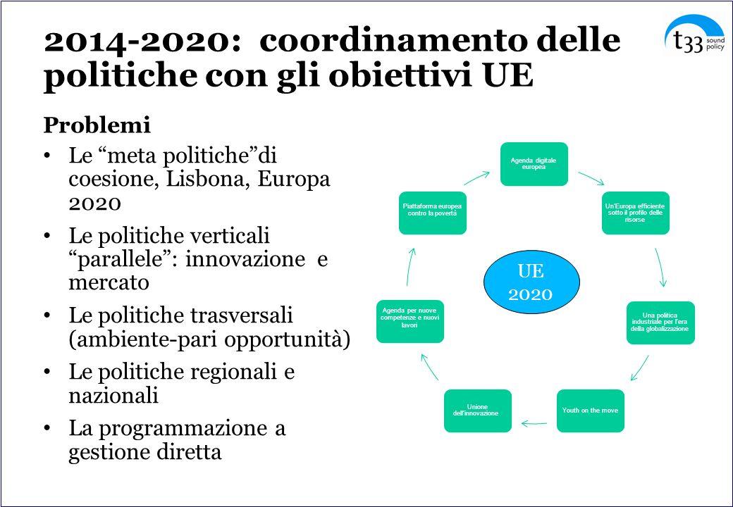 2014-2020: coordinamento delle politiche con gli obiettivi UE Problemi Le meta politichedi coesione, Lisbona, Europa 2020 Le politiche verticali parallele: innovazione e mercato Le politiche trasversali (ambiente-pari opportunità) Le politiche regionali e nazionali La programmazione a gestione diretta Agenda digitale europea Un Europa efficiente sotto il profilo delle risorse Una politica industriale per l era della globalizzazione Youth on the move Unione dell innovazione Agenda per nuove competenze e nuovi lavori Piattaforma europea contro la povertà UE 2020