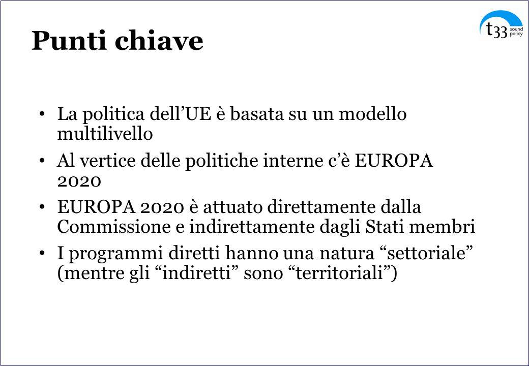 Punti chiave La politica dellUE è basata su un modello multilivello Al vertice delle politiche interne cè EUROPA 2020 EUROPA 2020 è attuato direttamente dalla Commissione e indirettamente dagli Stati membri I programmi diretti hanno una natura settoriale (mentre gli indiretti sono territoriali)