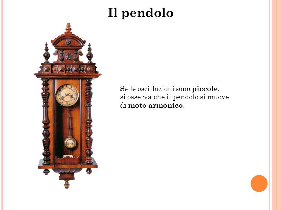 Il pendolo Se le oscillazioni sono piccole, si osserva che il pendolo si muove di moto armonico.