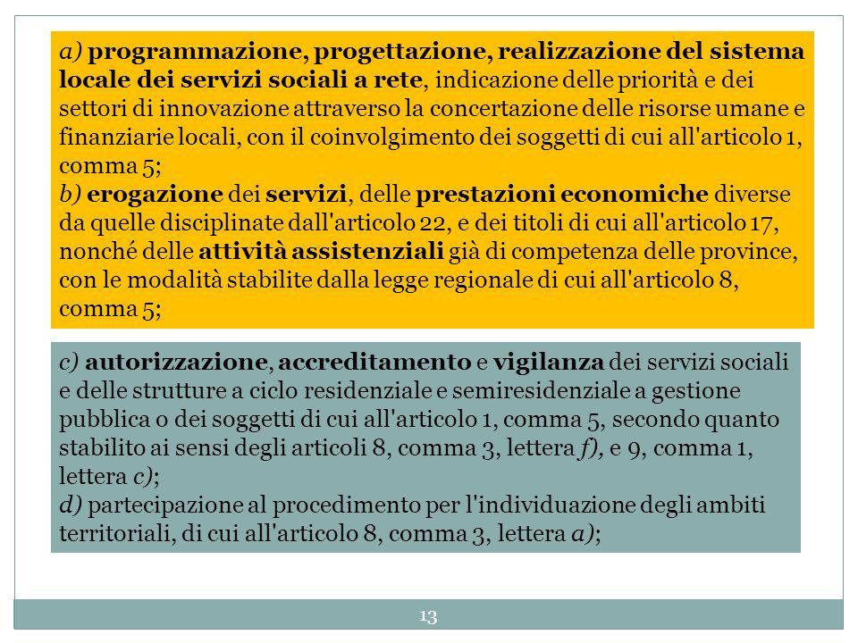 13 a) programmazione, progettazione, realizzazione del sistema locale dei servizi sociali a rete, indicazione delle priorità e dei settori di innovazione attraverso la concertazione delle risorse umane e finanziarie locali, con il coinvolgimento dei soggetti di cui all articolo 1, comma 5; b) erogazione dei servizi, delle prestazioni economiche diverse da quelle disciplinate dall articolo 22, e dei titoli di cui all articolo 17, nonché delle attività assistenziali già di competenza delle province, con le modalità stabilite dalla legge regionale di cui all articolo 8, comma 5; c) autorizzazione, accreditamento e vigilanza dei servizi sociali e delle strutture a ciclo residenziale e semiresidenziale a gestione pubblica o dei soggetti di cui all articolo 1, comma 5, secondo quanto stabilito ai sensi degli articoli 8, comma 3, lettera f), e 9, comma 1, lettera c); d) partecipazione al procedimento per l individuazione degli ambiti territoriali, di cui all articolo 8, comma 3, lettera a);