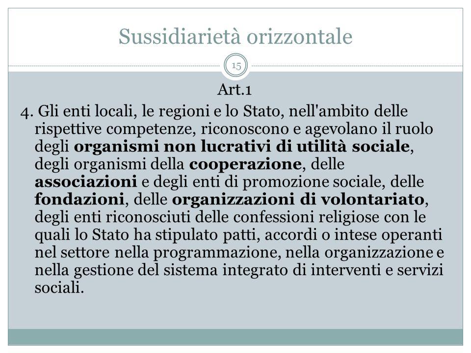 Sussidiarietà orizzontale 15 Art.1 4. Gli enti locali, le regioni e lo Stato, nell'ambito delle rispettive competenze, riconoscono e agevolano il ruol