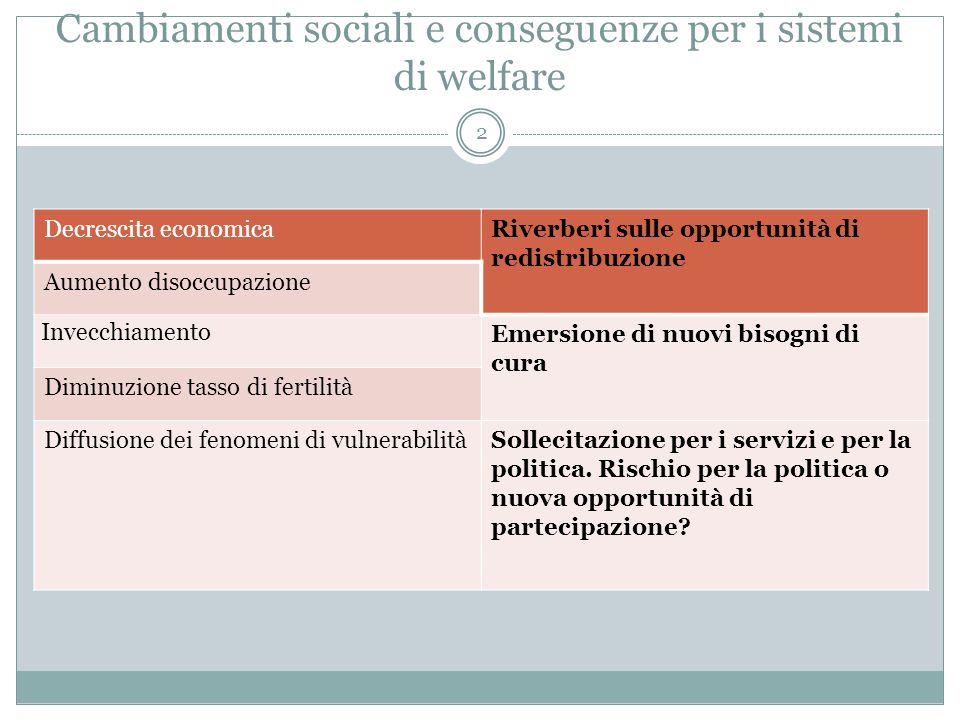 Cambiamenti sociali e conseguenze per i sistemi di welfare Decrescita economicaRiverberi sulle opportunità di redistribuzione Aumento disoccupazione I