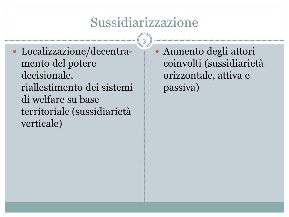 Sussidiarizzazione Localizzazione/decentra- mento del potere decisionale, riallestimento dei sistemi di welfare su base territoriale (sussidiarietà verticale) Aumento degli attori coinvolti (sussidiarietà orizzontale, attiva e passiva) 3