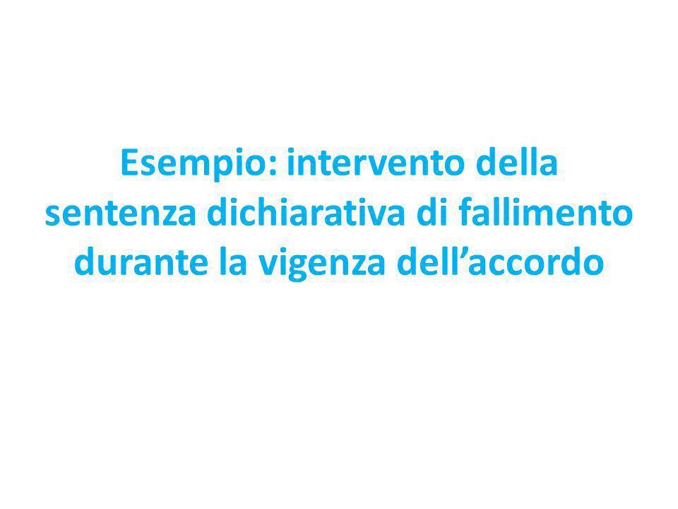 Esempio: intervento della sentenza dichiarativa di fallimento durante la vigenza dellaccordo