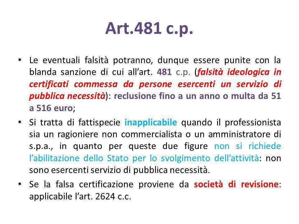 Art.481 c.p.