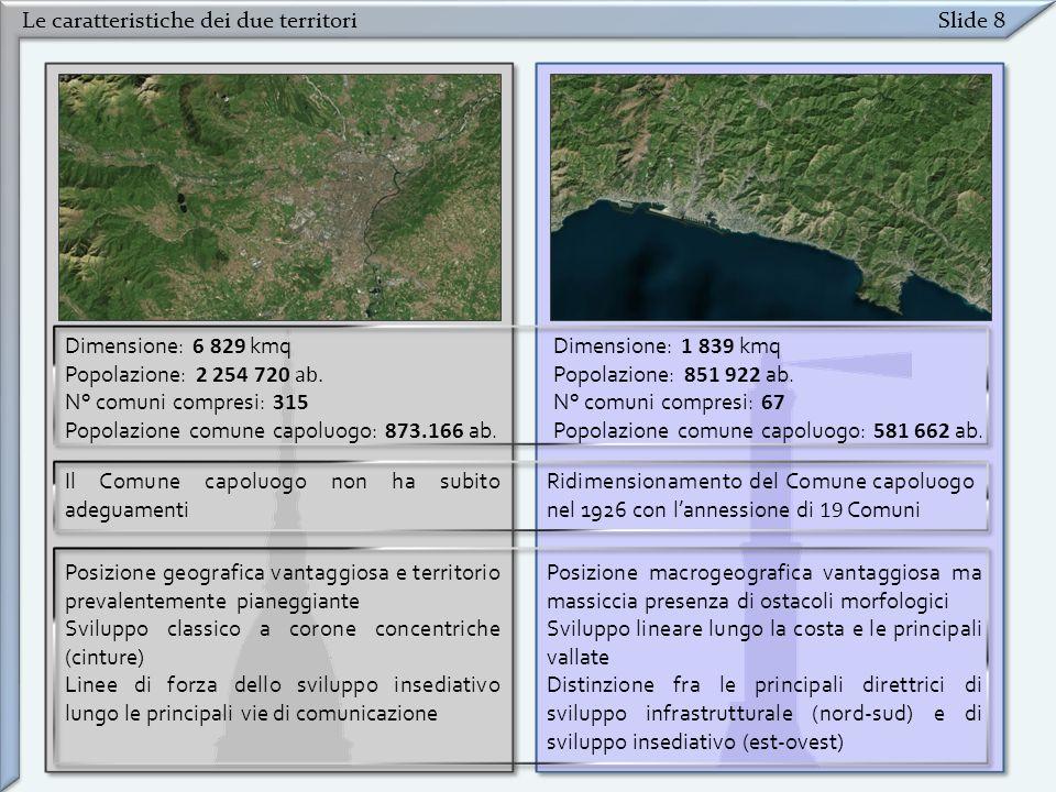 Le caratteristiche dei due territoriSlide 8 Dimensione: 6 829 kmq Popolazione: 2 254 720 ab. N° comuni compresi: 315 Popolazione comune capoluogo: 873