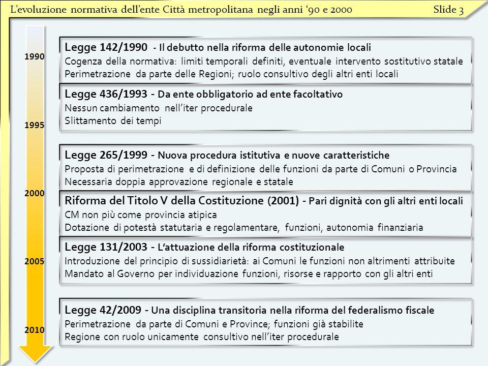 Levoluzione normativa dellente Città metropolitana negli anni 90 e 2000Slide 3 Legge 142/1990 - Il debutto nella riforma delle autonomie locali Cogenz