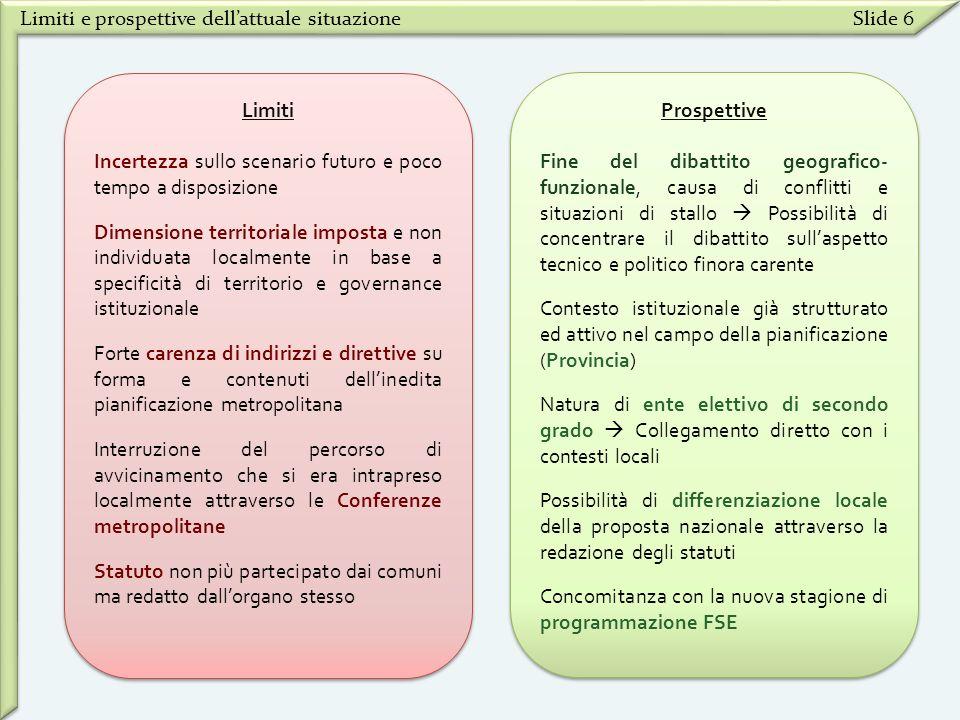 Limiti e prospettive dellattuale situazioneSlide 6 Limiti Incertezza sullo scenario futuro e poco tempo a disposizione Dimensione territoriale imposta