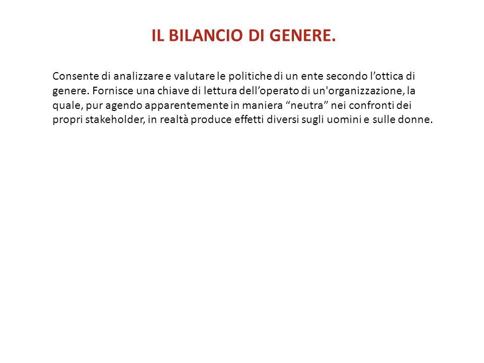 IL BILANCIO DI GENERE.