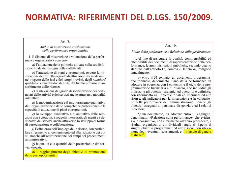 NORMATIVA: RIFERIMENTI DEL D.LGS. 150/2009.