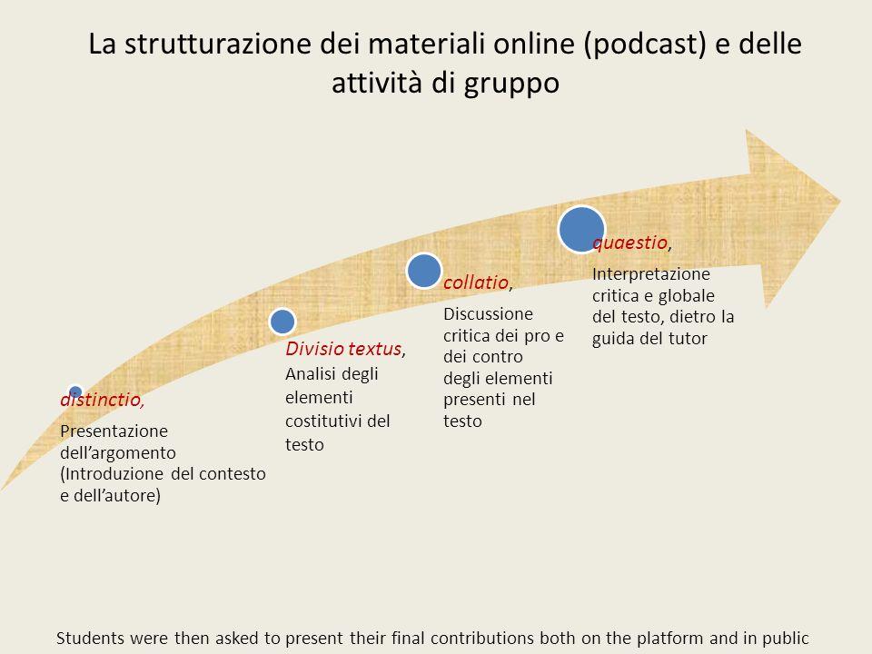 La strutturazione dei materiali online (podcast) e delle attività di gruppo Students were then asked to present their final contributions both on the
