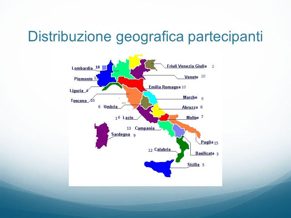 Distribuzione geografica partecipanti