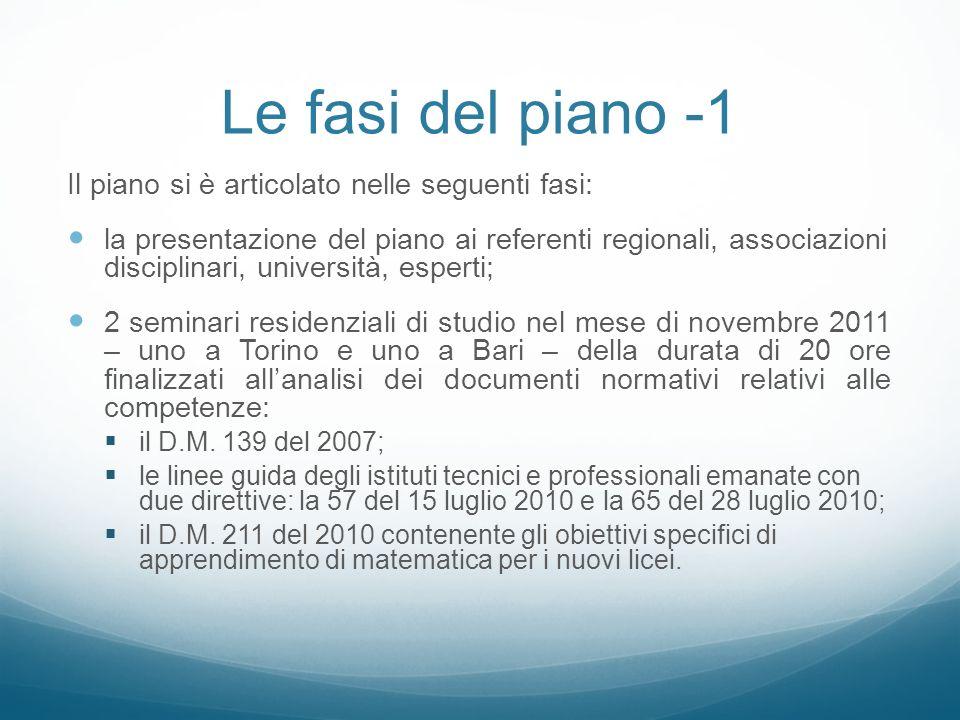 Le fasi del piano -1 Il piano si è articolato nelle seguenti fasi: la presentazione del piano ai referenti regionali, associazioni disciplinari, unive