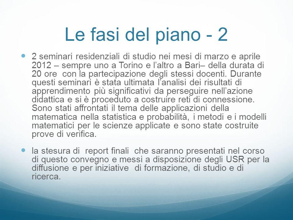 Le fasi del piano - 2 2 seminari residenziali di studio nei mesi di marzo e aprile 2012 – sempre uno a Torino e laltro a Bari– della durata di 20 ore con la partecipazione degli stessi docenti.
