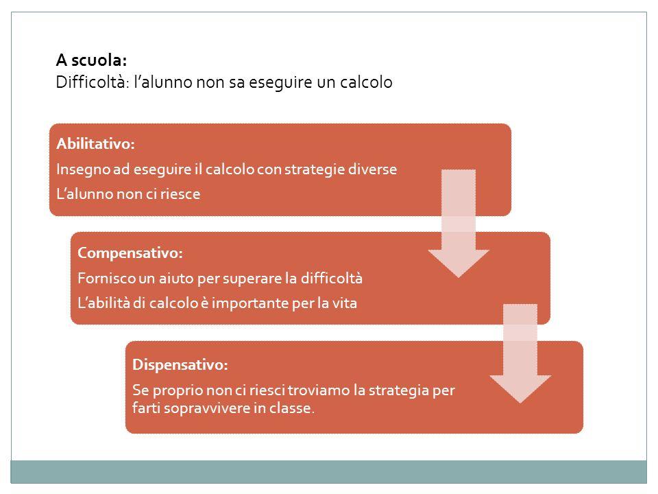 Abilitativo: Insegno ad eseguire il calcolo con strategie diverse Lalunno non ci riesce Compensativo: Fornisco un aiuto per superare la difficoltà Lab