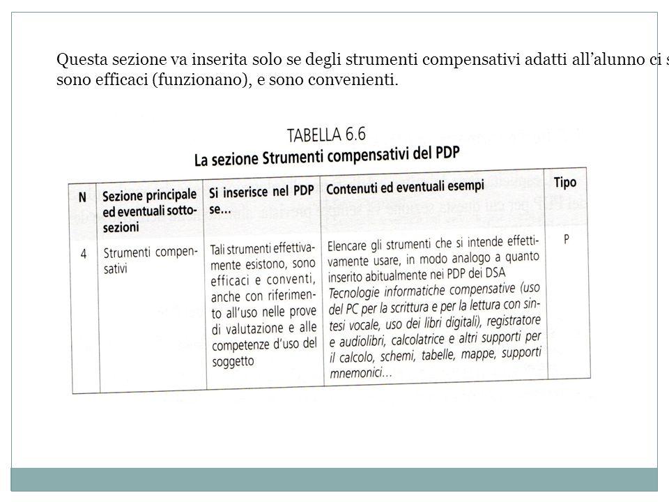 Questa sezione va inserita solo se degli strumenti compensativi adatti allalunno ci sono, sono efficaci (funzionano), e sono convenienti.