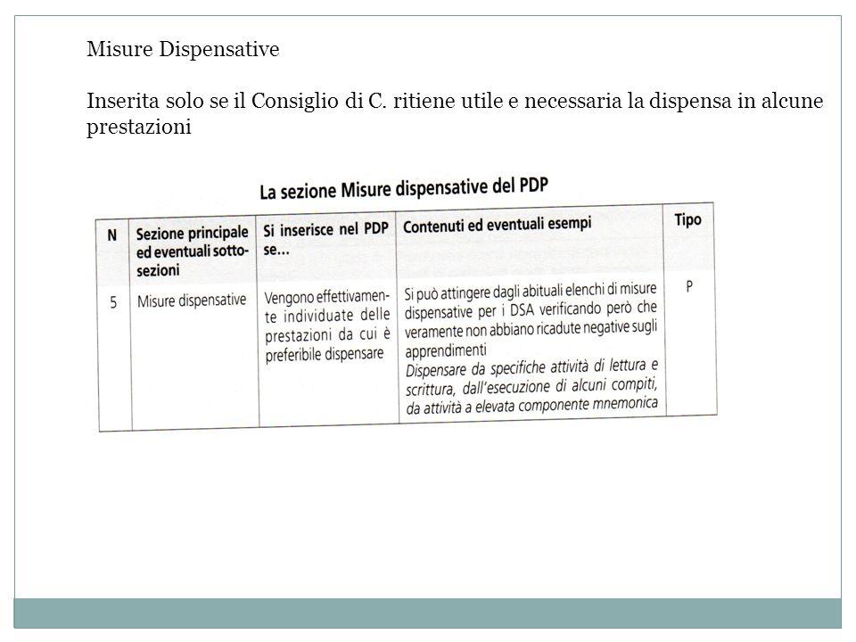 Misure Dispensative Inserita solo se il Consiglio di C. ritiene utile e necessaria la dispensa in alcune prestazioni