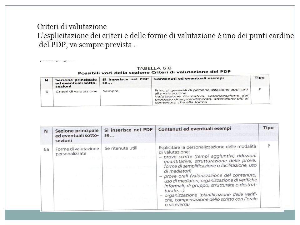 Criteri di valutazione Lesplicitazione dei criteri e delle forme di valutazione è uno dei punti cardine del PDP, va sempre prevista.