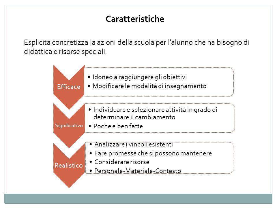 Carattrristiche -2 Coerente Evitare contraddizioni interne Disparità di trattamento, palese o ingiustificato tra le diverse discipline o tra gli insegnanti.