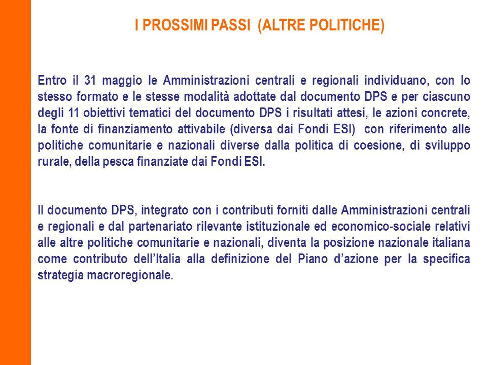 I PROSSIMI PASSI (ALTRE POLITICHE) Entro il 31 maggio le Amministrazioni centrali e regionali individuano, con lo stesso formato e le stesse modalità