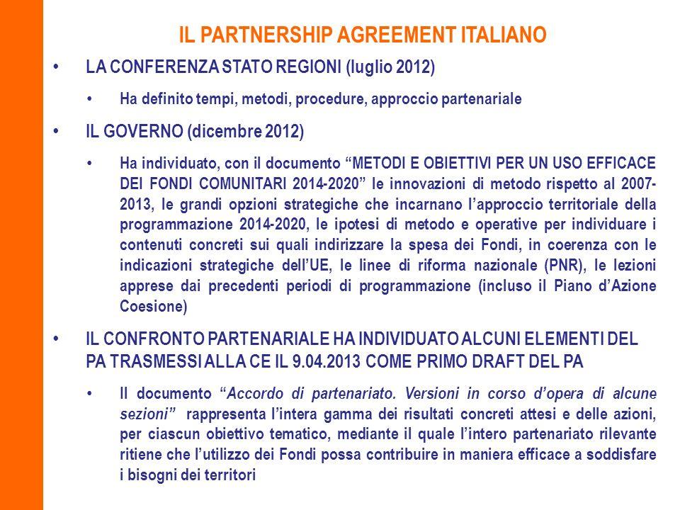 LA CONFERENZA STATO REGIONI (luglio 2012) Ha definito tempi, metodi, procedure, approccio partenariale IL GOVERNO (dicembre 2012) Ha individuato, con