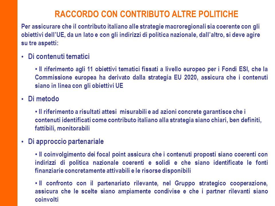 RACCORDO CON CONTRIBUTO ALTRE POLITICHE Per assicurare che il contributo italiano alle strategie macroregionali sia coerente con gli obiettivi dellUE,