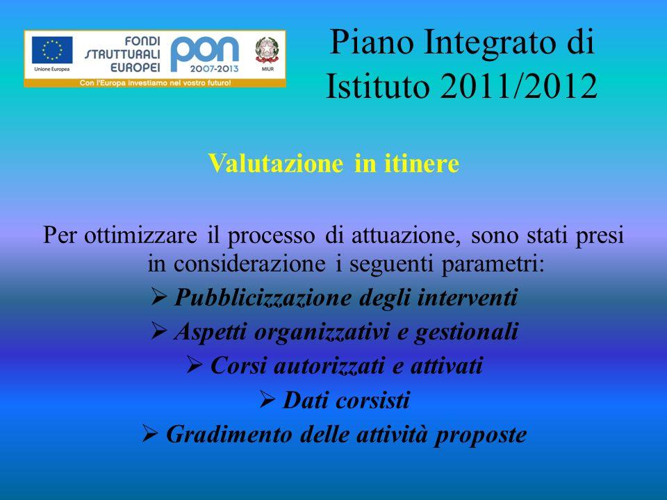 Piano Integrato di Istituto 2011/2012 Valutazione in itinere Per ottimizzare il processo di attuazione, sono stati presi in considerazione i seguenti