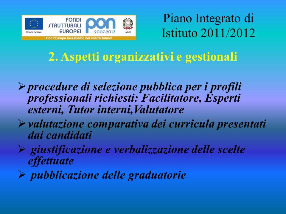 Piano Integrato di Istituto 2011/2012 2. Aspetti organizzativi e gestionali procedure di selezione pubblica per i profili professionali richiesti: Fac