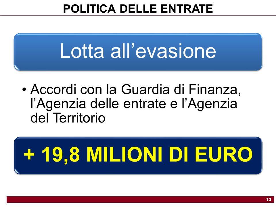 Lotta allevasione Accordi con la Guardia di Finanza, lAgenzia delle entrate e lAgenzia del Territorio + 19,8 MILIONI DI EURO 13 POLITICA DELLE ENTRATE