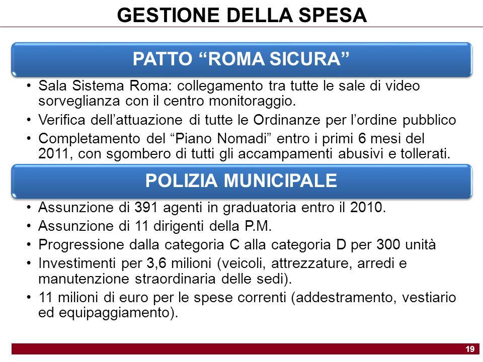 PATTO ROMA SICURA Sala Sistema Roma: collegamento tra tutte le sale di video sorveglianza con il centro monitoraggio.