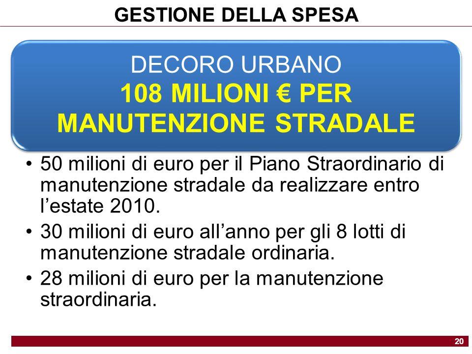 DECORO URBANO 108 MILIONI PER MANUTENZIONE STRADALE 50 milioni di euro per il Piano Straordinario di manutenzione stradale da realizzare entro lestate 2010.