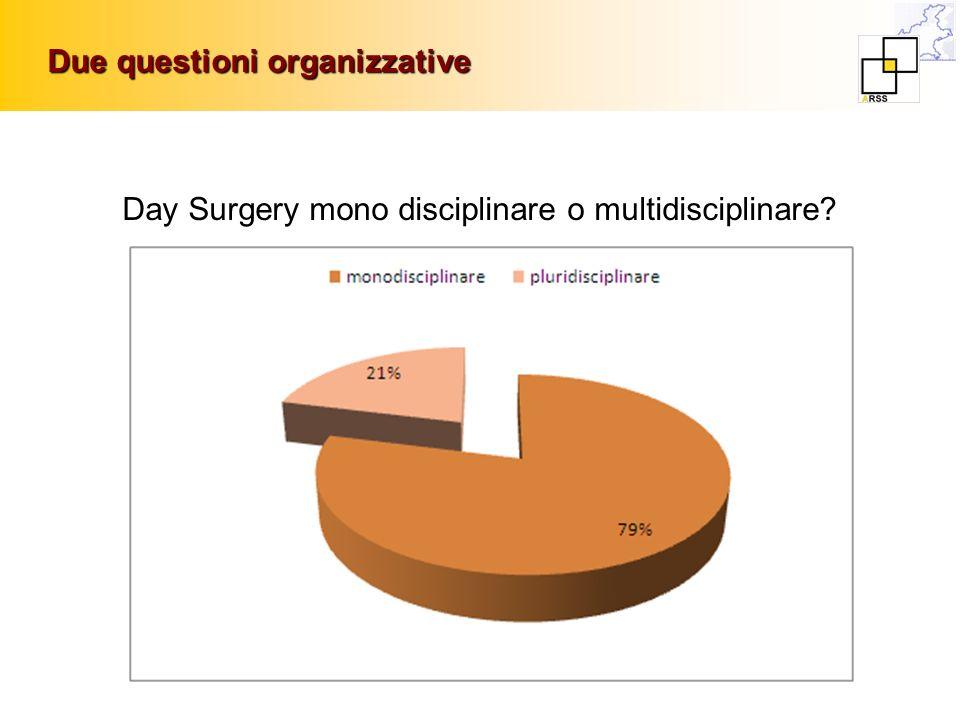 Day Surgery mono disciplinare o multidisciplinare? Due questioni organizzative