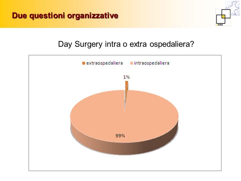 Day Surgery intra o extra ospedaliera? Due questioni organizzative