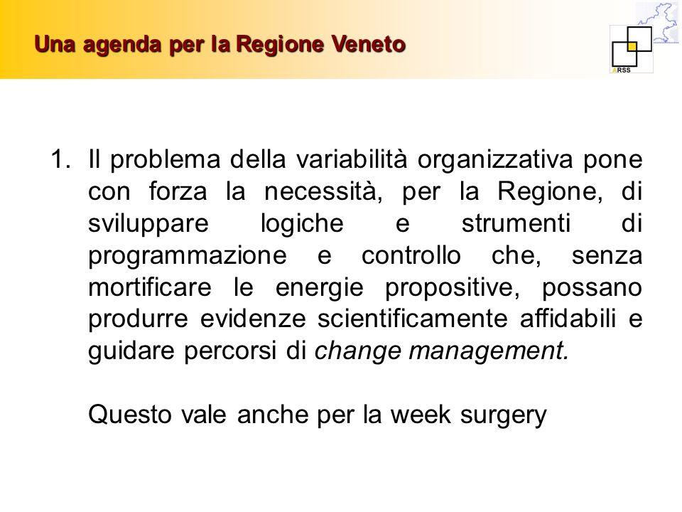 Una agenda per la Regione Veneto 1.Il problema della variabilità organizzativa pone con forza la necessità, per la Regione, di sviluppare logiche e st