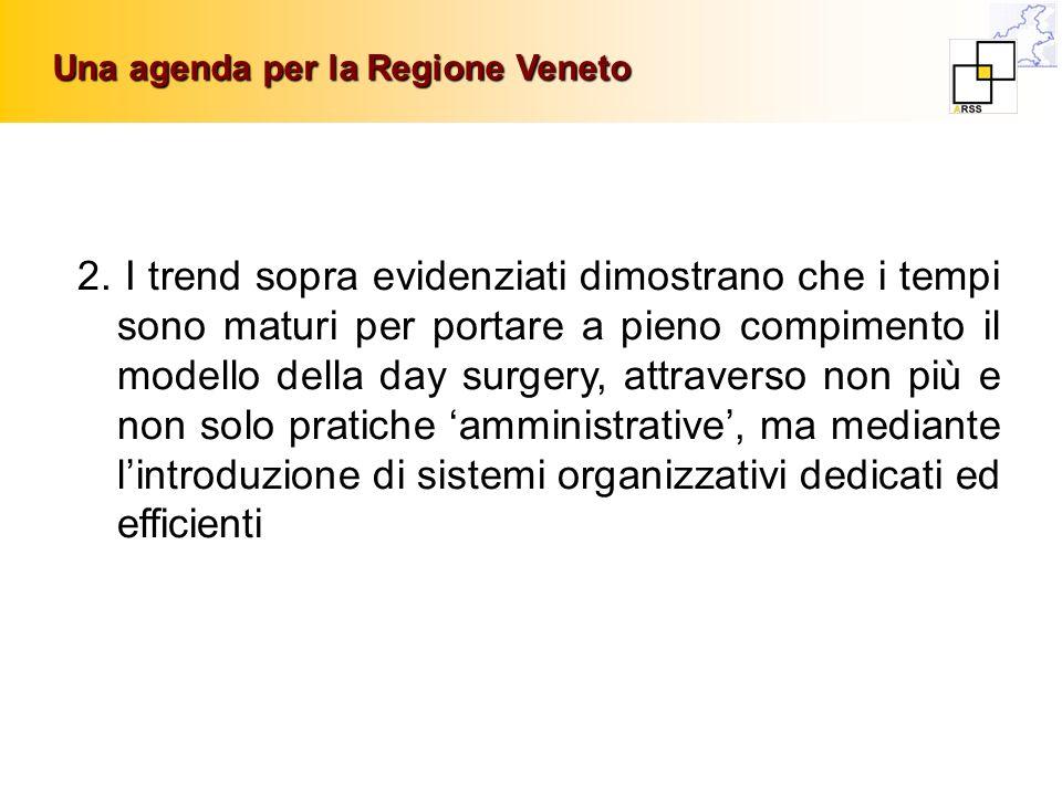 Una agenda per la Regione Veneto 2. I trend sopra evidenziati dimostrano che i tempi sono maturi per portare a pieno compimento il modello della day s