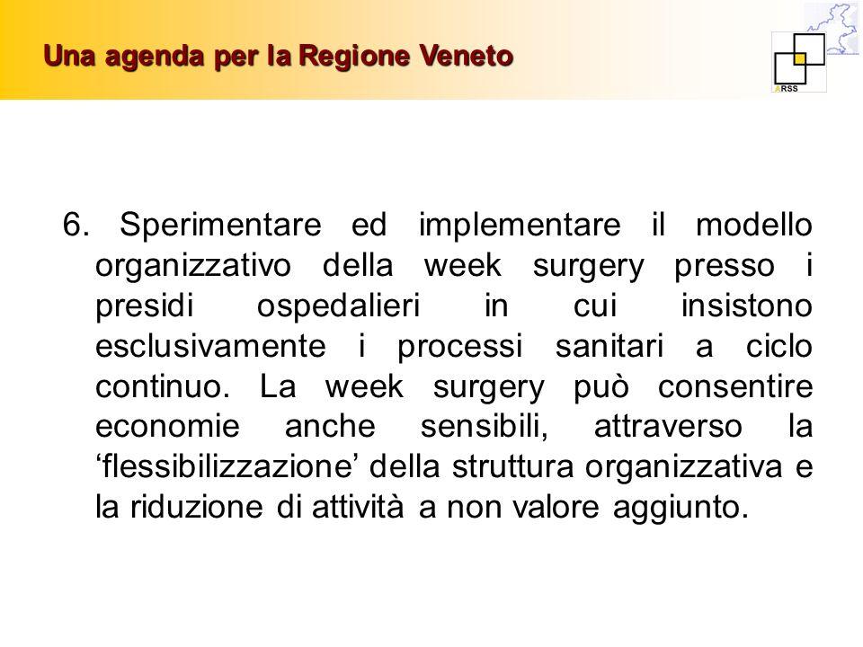 Una agenda per la Regione Veneto 6. Sperimentare ed implementare il modello organizzativo della week surgery presso i presidi ospedalieri in cui insis