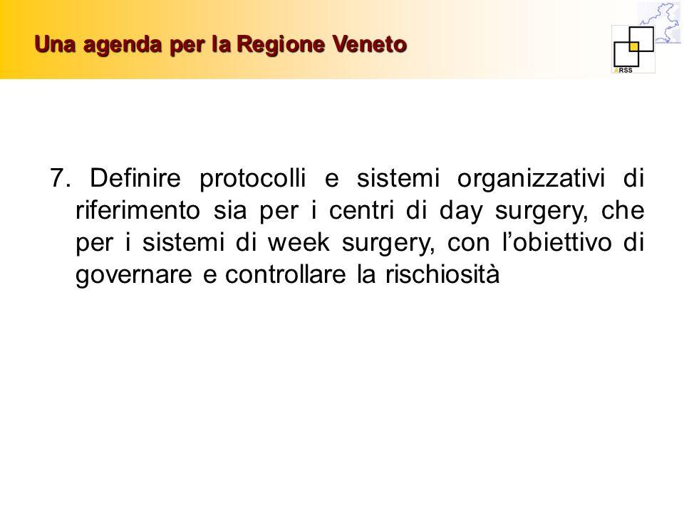 Una agenda per la Regione Veneto 7. Definire protocolli e sistemi organizzativi di riferimento sia per i centri di day surgery, che per i sistemi di w