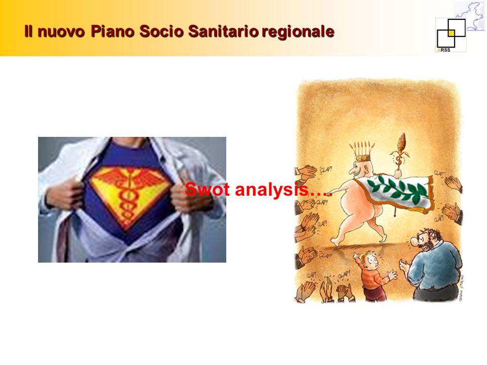 Il nuovo Piano Socio Sanitario regionale Swot analysis….